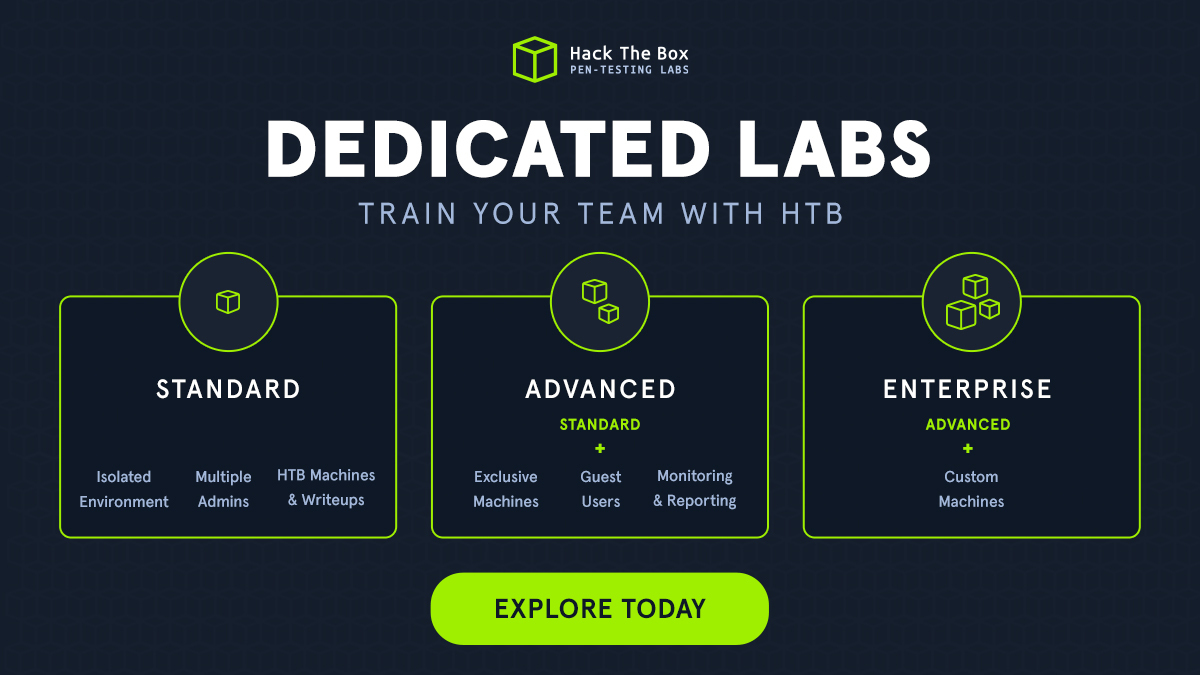 Hack The Box Dedicated Labs for Companies: New Plans, New Features